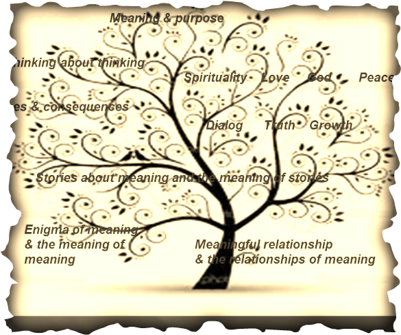 Some Points To Keep In Mind While Exploring Meaning Tree